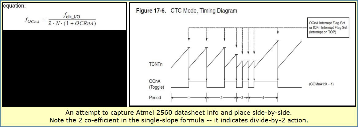 CTC mode info for 16-bit Atmel Timer shows formula and count slope.