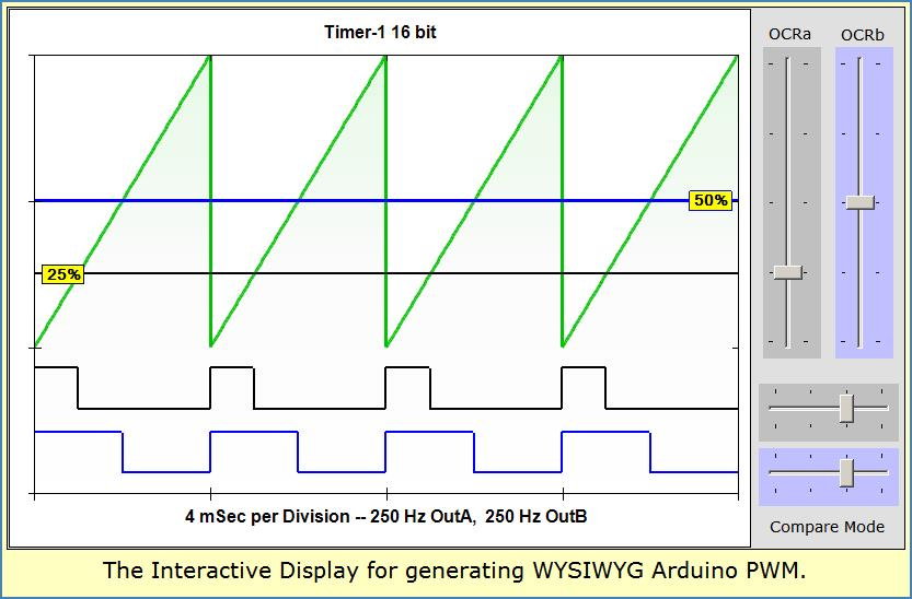 Image shows Interactive Display for Arduino PWM code generator.