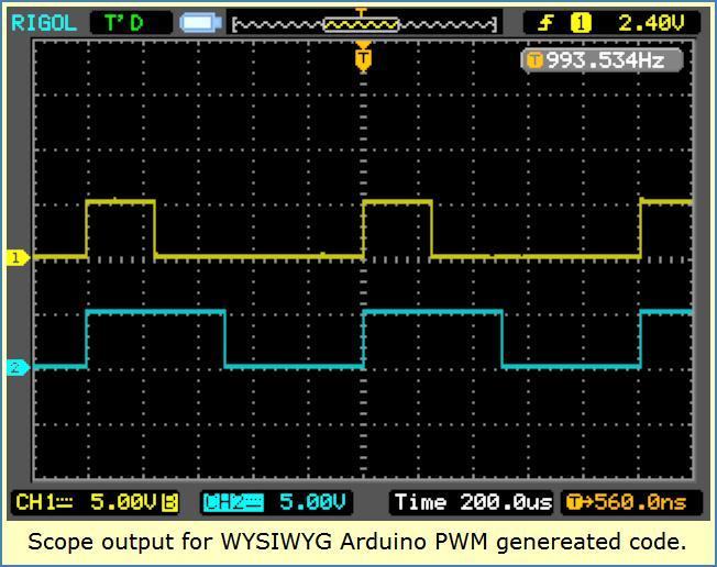Image shows actual WYSIWYG PWM waveforms on port pins.