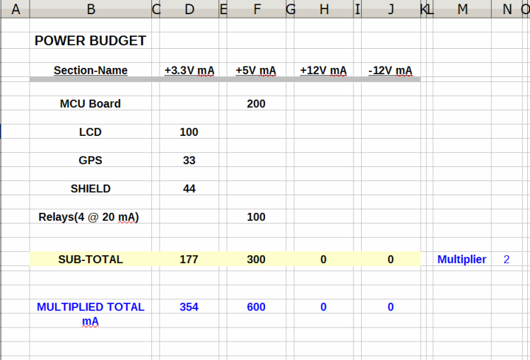 Speadsheet view of a typical Power Budget.