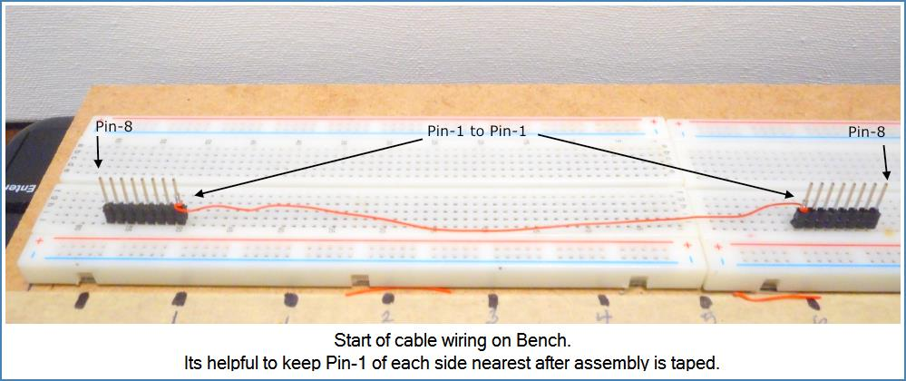 Image shows Cable Bench wiring of each plug's Pin 1.