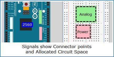 Snapshot shows RTM_Layout display of Connector and Used signal space.